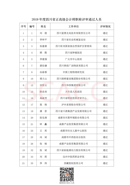2019年度雷火电竞怎样正高级会计师职称评审通过人员_01_副本.png